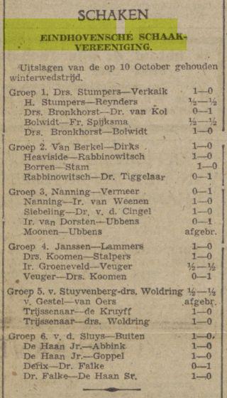 Dagblad van het Zuiden, 14 oktober 1941