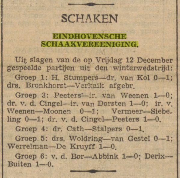 Dagblad van het Zuiden, 16 december 1941
